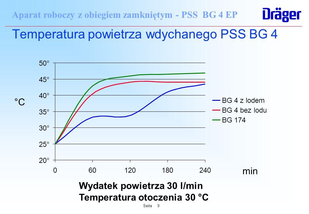 Temperatura powietrza wdychanego PSS BG 4