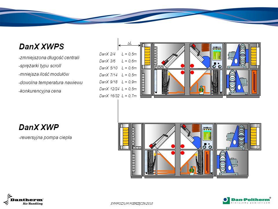 DanX XWPS DanX XWP -zmniejszona długość centrali sprężarki typu scroll