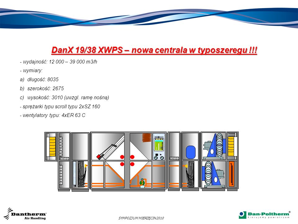 DanX 19/38 XWPS – nowa centrala w typoszeregu !!!