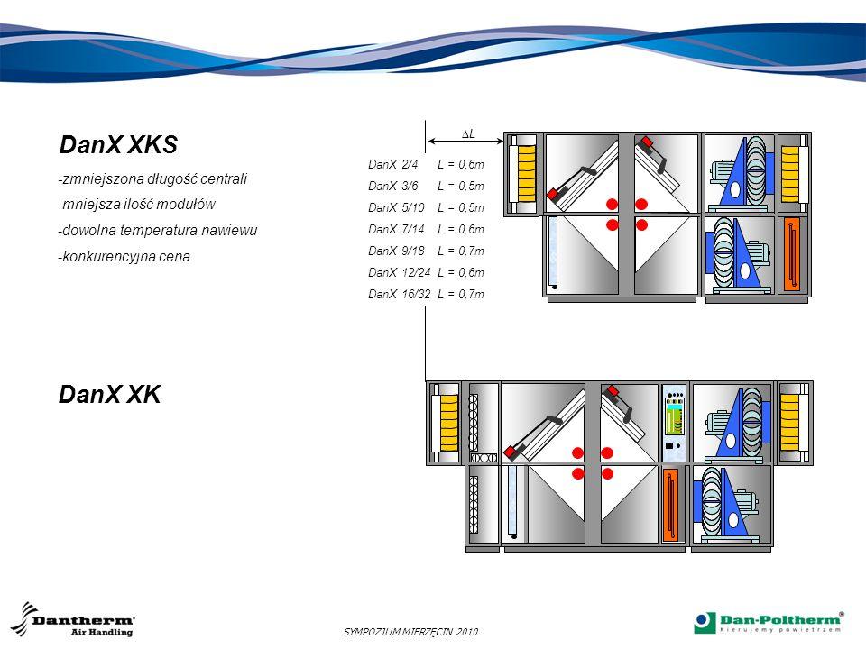 DanX XKS DanX XK -zmniejszona długość centrali -mniejsza ilość modułów