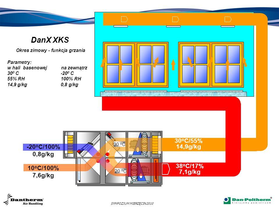 DanX XKS Okres zimowy - funkcja grzania Parametry: w hali basenowej na zewnątrz 300 C -200 C 55% RH 100% RH 14,9 g/kg 0,8 g/kg