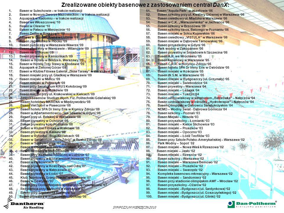 Zrealizowane obiekty basenowe z zastosowaniem central DanX:
