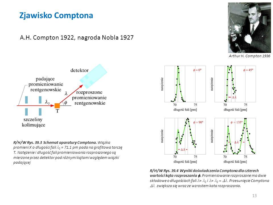 Zjawisko Comptona A.H. Compton 1922, nagroda Nobla 1927