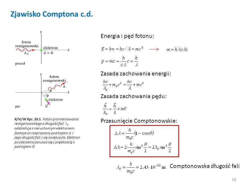 Zjawisko Comptona c.d. Energia i pęd fotonu: