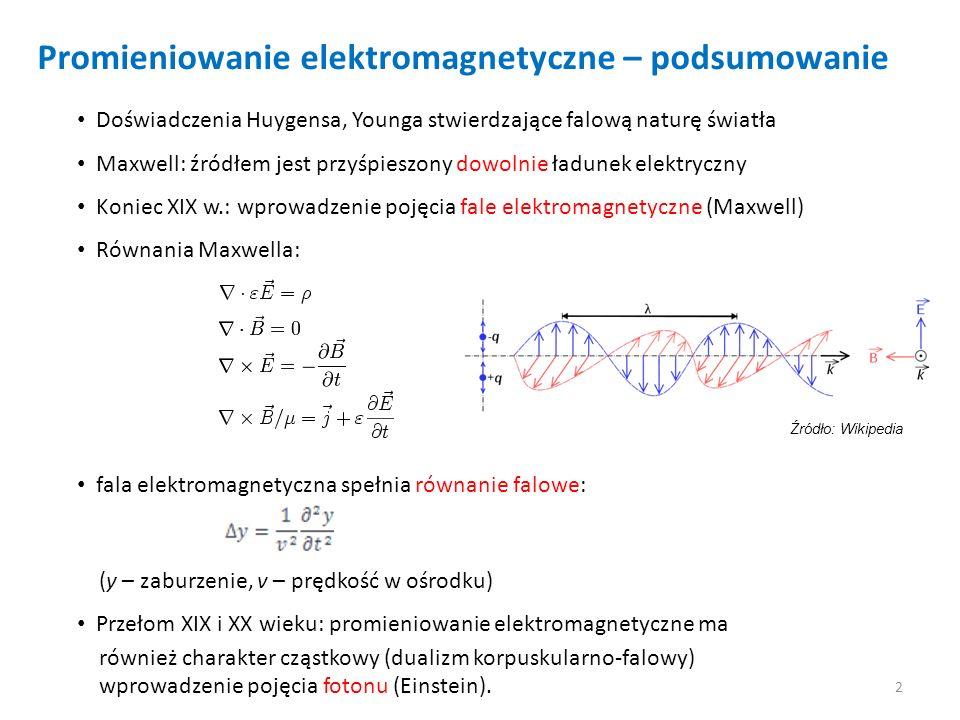 Promieniowanie elektromagnetyczne – podsumowanie