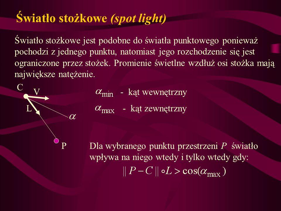 Światło stożkowe (spot light)