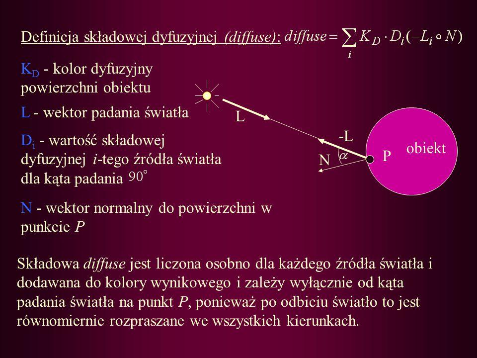 Definicja składowej dyfuzyjnej (diffuse):