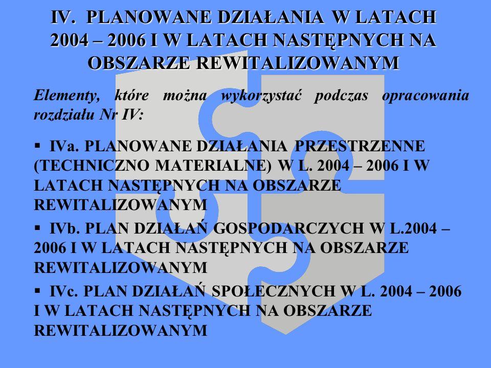 IV. PLANOWANE DZIAŁANIA W LATACH 2004 – 2006 I W LATACH NASTĘPNYCH NA OBSZARZE REWITALIZOWANYM