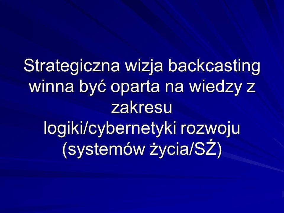 Strategiczna wizja backcasting winna być oparta na wiedzy z zakresu logiki/cybernetyki rozwoju (systemów życia/SŹ)