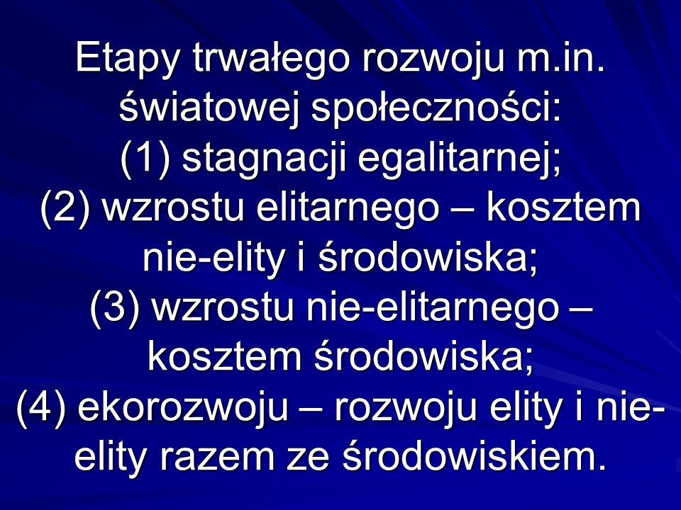 Etapy trwałego rozwoju m. in