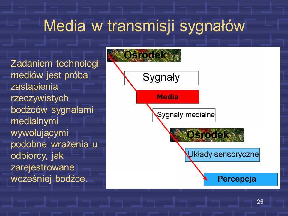 Media w transmisji sygnałów