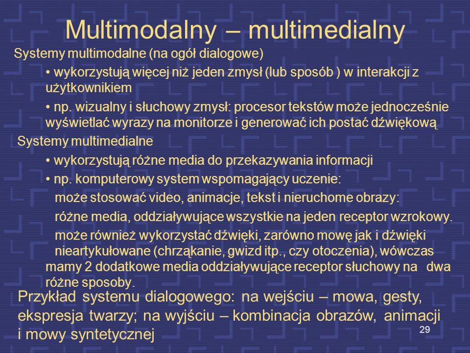Multimodalny – multimedialny