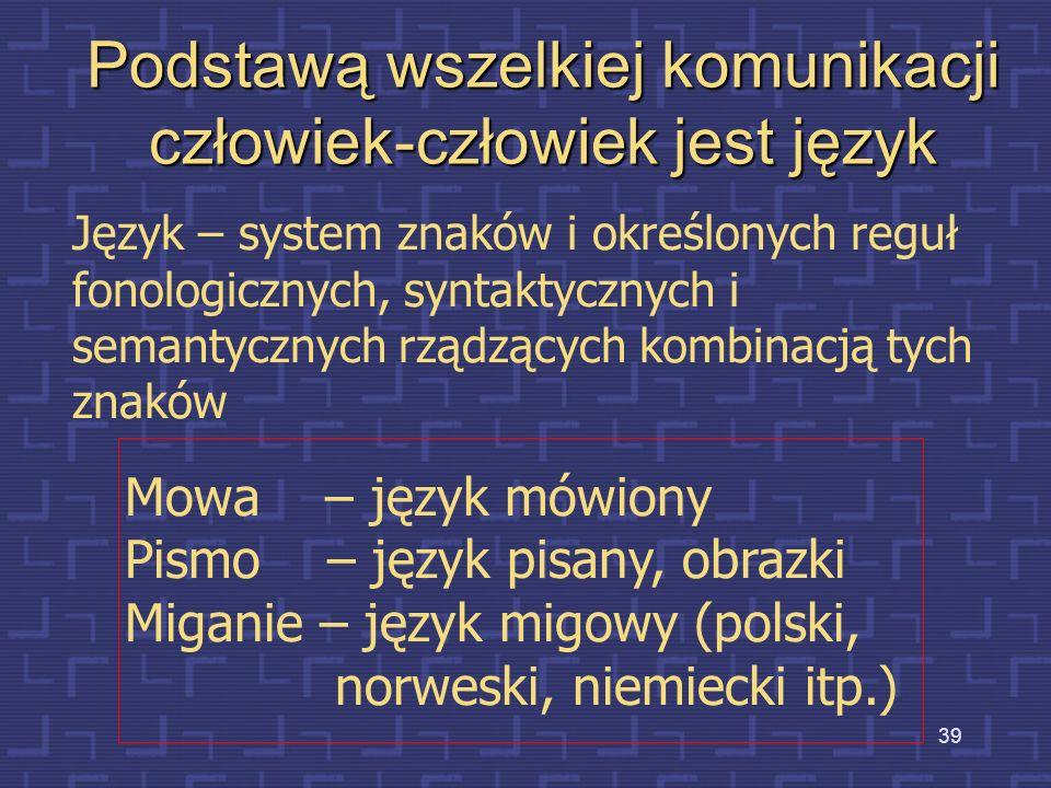 Podstawą wszelkiej komunikacji człowiek-człowiek jest język