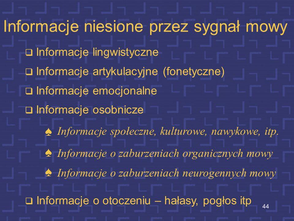 Informacje niesione przez sygnał mowy