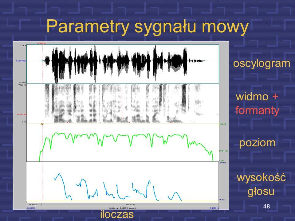Parametry sygnału mowy