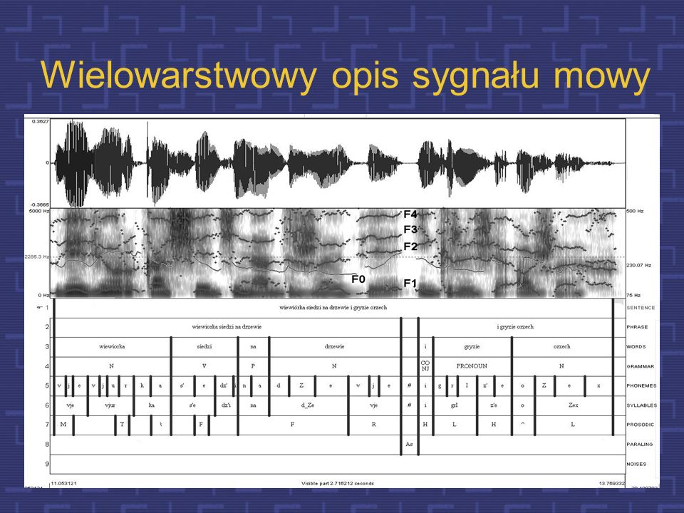 Wielowarstwowy opis sygnału mowy