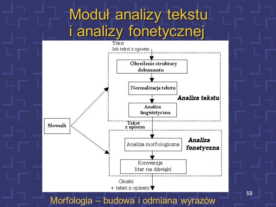 Moduł analizy tekstu i analizy fonetycznej