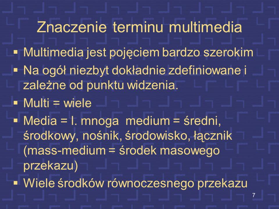Znaczenie terminu multimedia