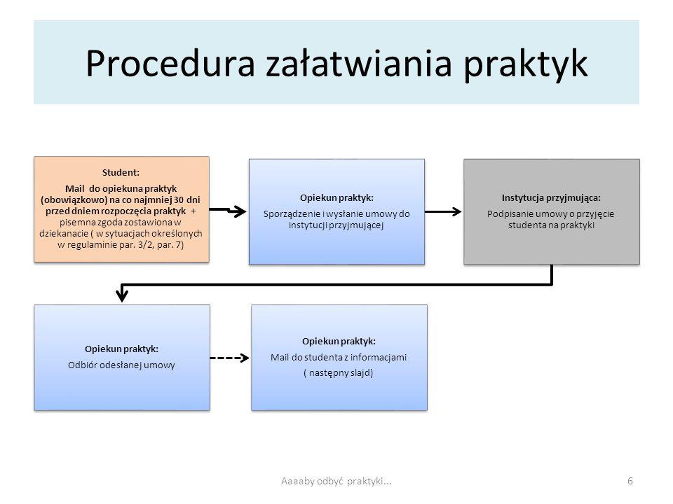 Procedura załatwiania praktyk