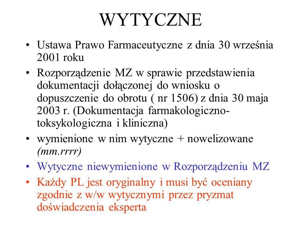WYTYCZNE Ustawa Prawo Farmaceutyczne z dnia 30 września 2001 roku