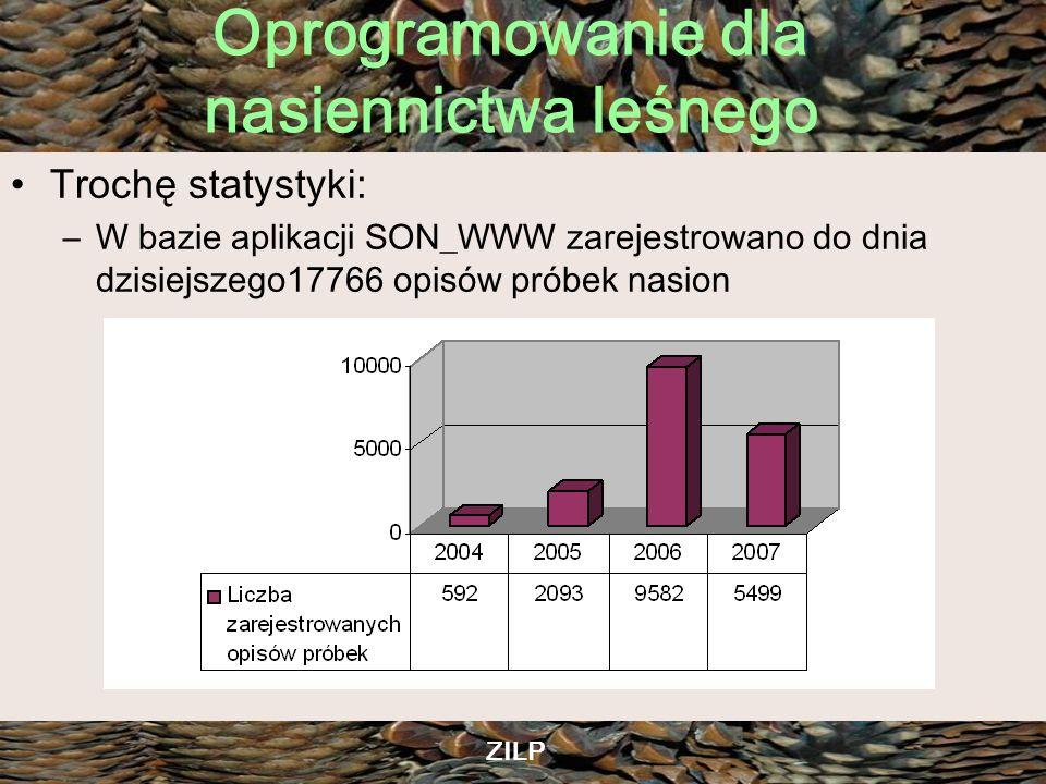 Trochę statystyki:W bazie aplikacji SON_WWW zarejestrowano do dnia dzisiejszego17766 opisów próbek nasion.