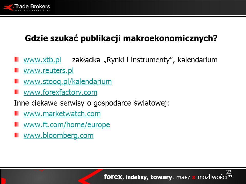 Gdzie szukać publikacji makroekonomicznych