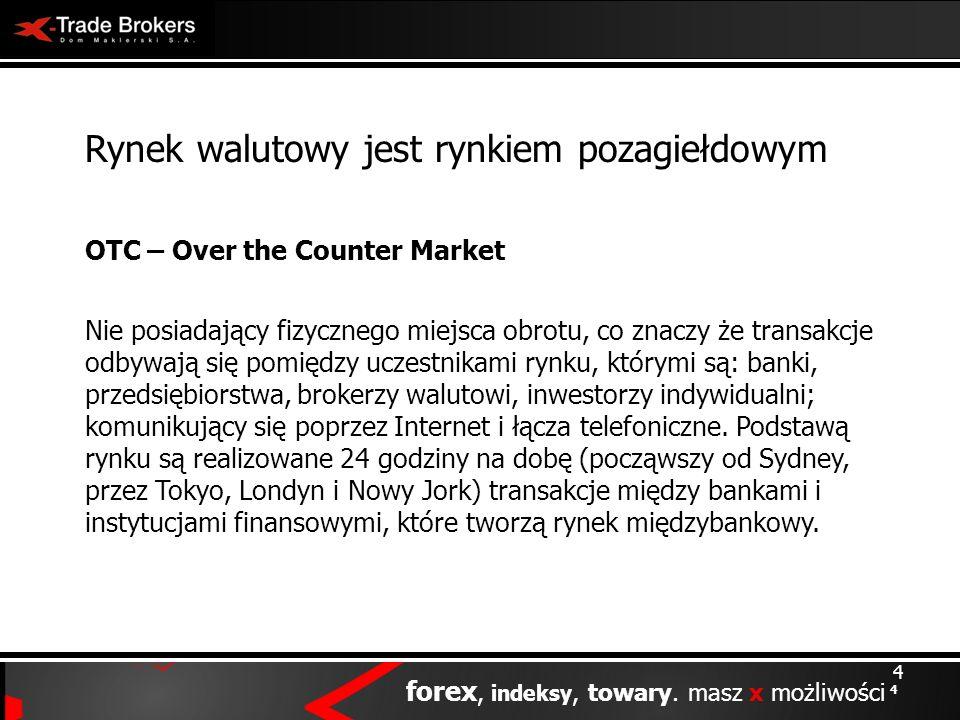 Rynek walutowy jest rynkiem pozagiełdowym