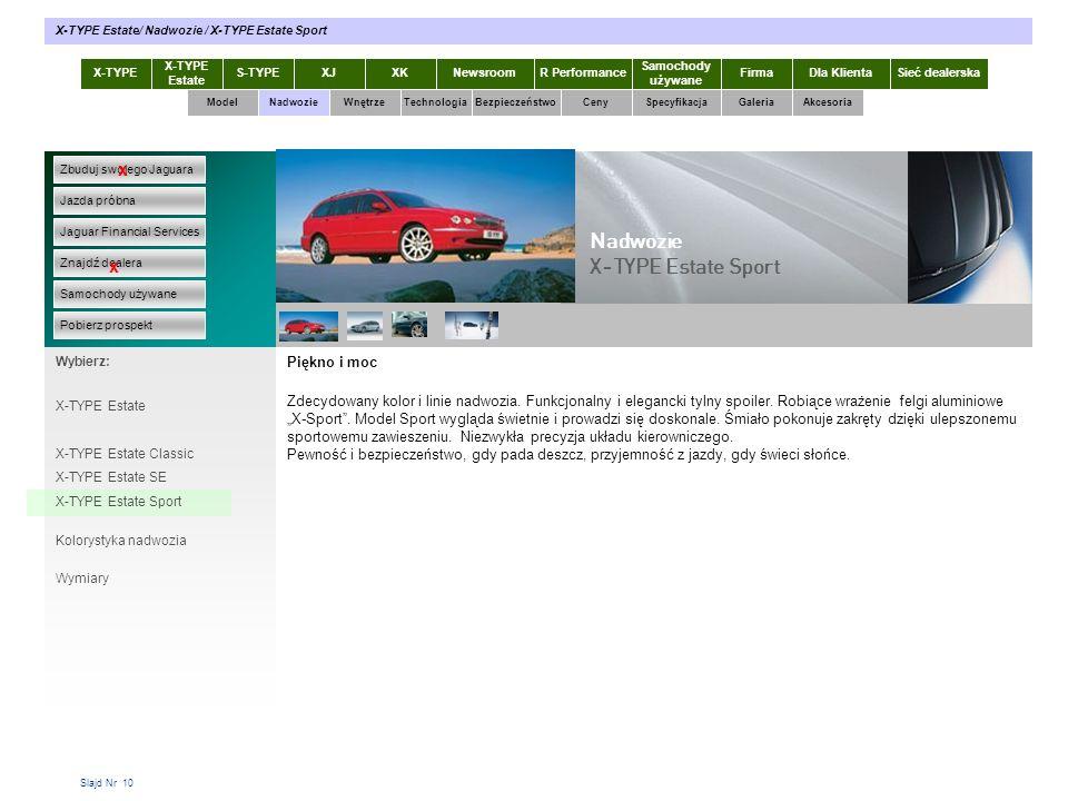 Nadwozie X-TYPE Estate Sport