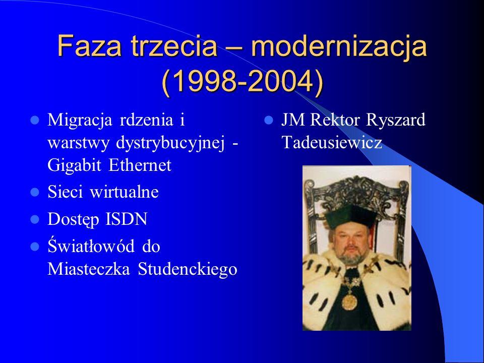 Faza trzecia – modernizacja (1998-2004)