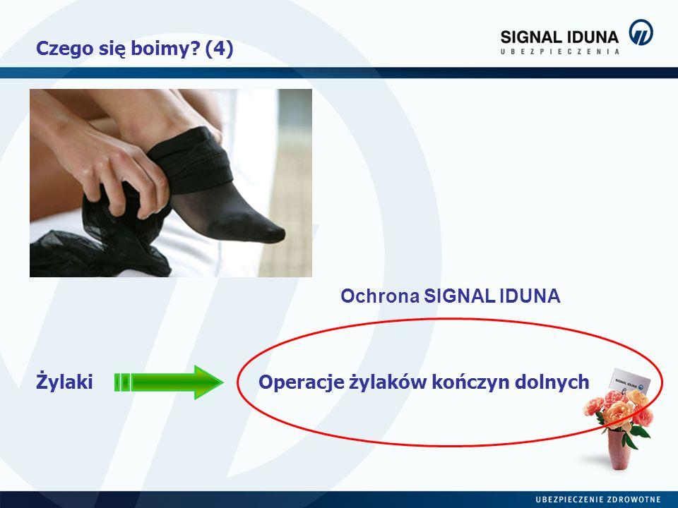 Czego się boimy (4) Ochrona SIGNAL IDUNA Żylaki Operacje żylaków kończyn dolnych