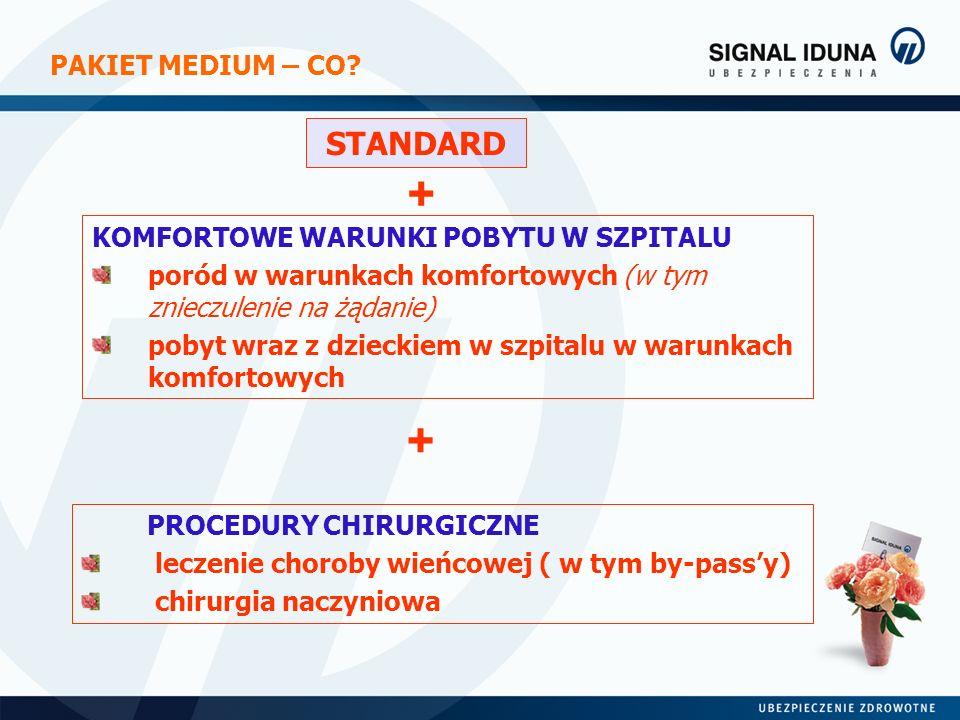 + + STANDARD PAKIET MEDIUM – CO KOMFORTOWE WARUNKI POBYTU W SZPITALU