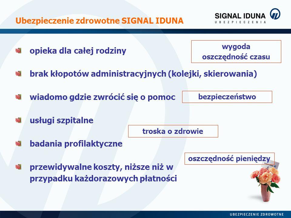 Ubezpieczenie zdrowotne SIGNAL IDUNA