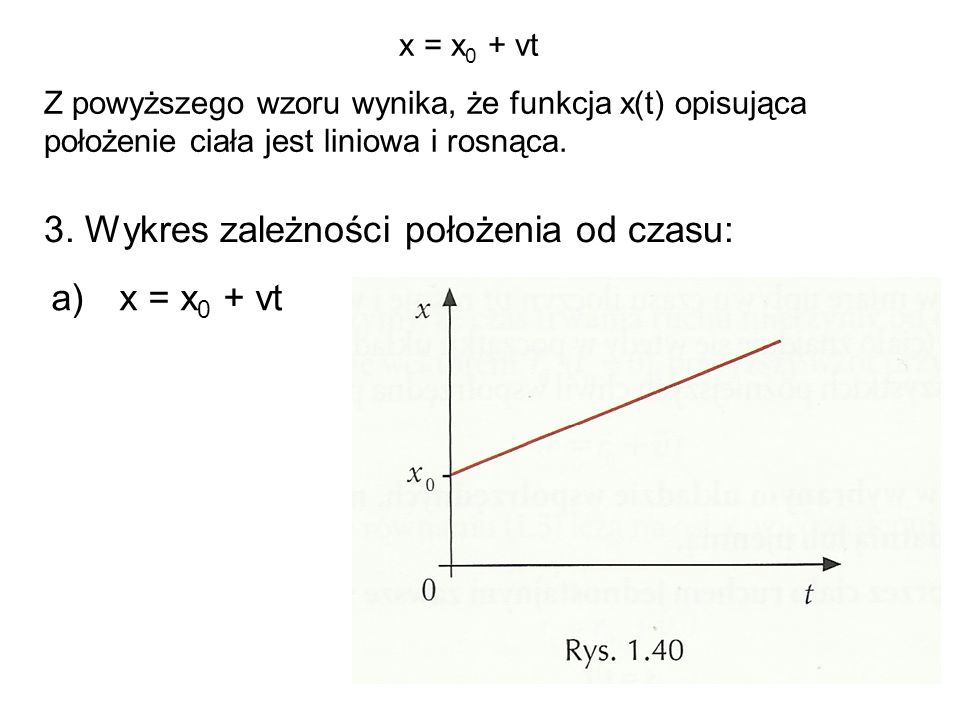 3. Wykres zależności położenia od czasu: