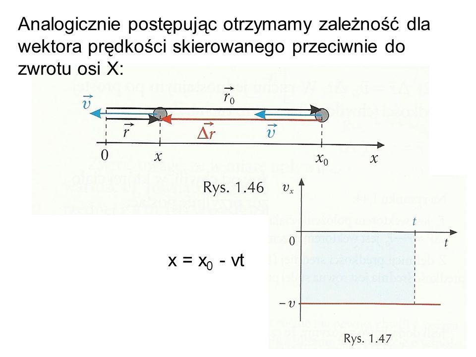 Analogicznie postępując otrzymamy zależność dla wektora prędkości skierowanego przeciwnie do zwrotu osi X:
