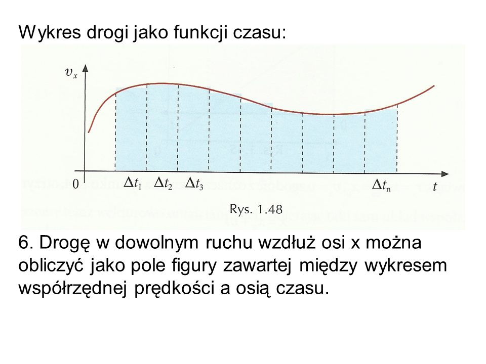 Wykres drogi jako funkcji czasu: