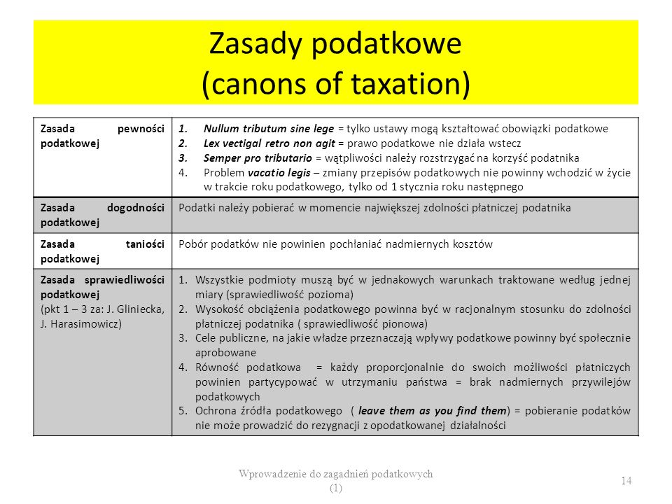 Zasady podatkowe (canons of taxation)