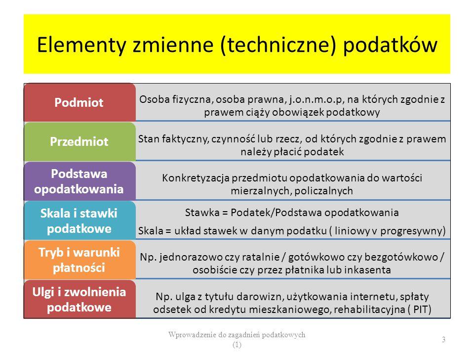 Elementy zmienne (techniczne) podatków