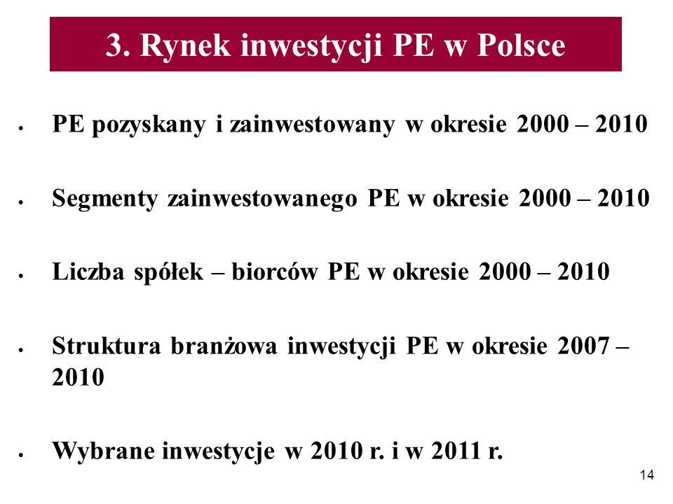 3. Rynek inwestycji PE w Polsce