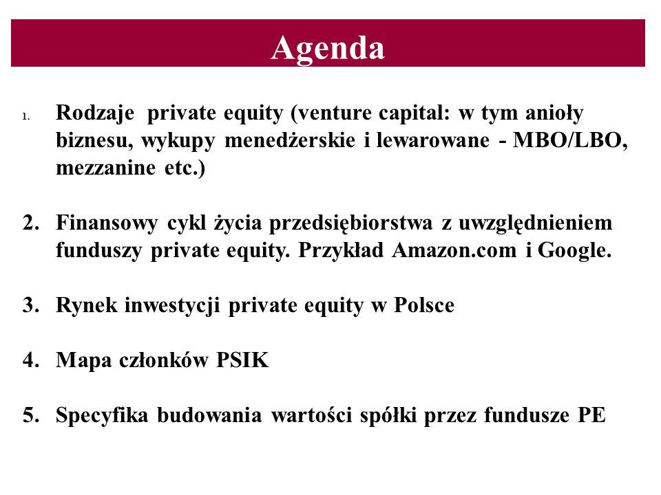 Agenda Rodzaje private equity (venture capital: w tym anioły biznesu, wykupy menedżerskie i lewarowane - MBO/LBO, mezzanine etc.)