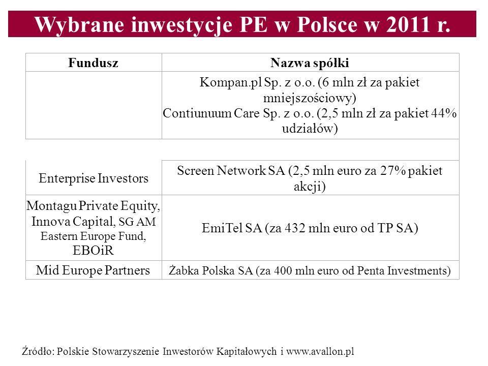 Wybrane inwestycje PE w Polsce w 2011 r.