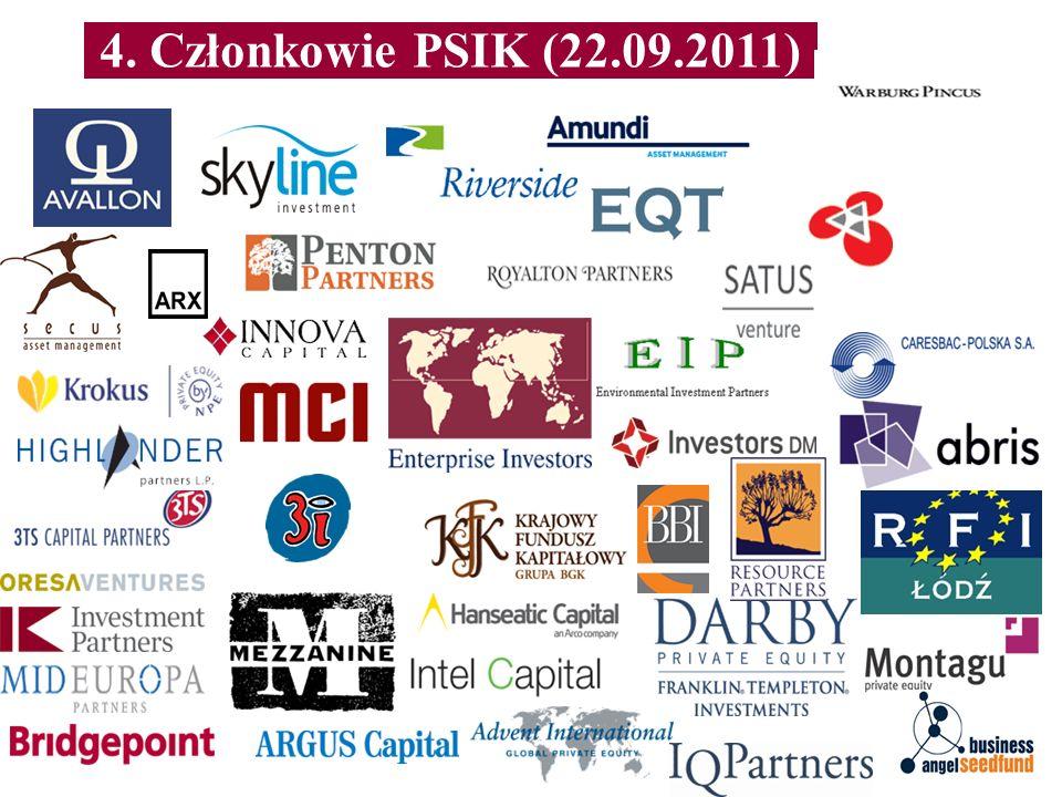4. Członkowie PSIK (22.09.2011)Content line.