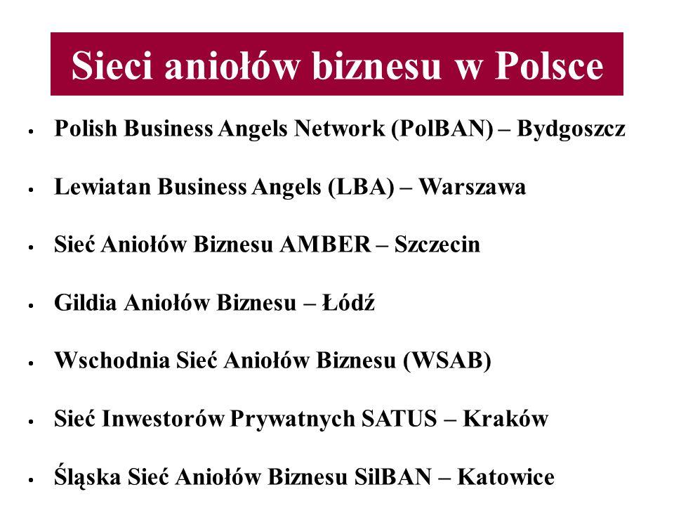 Sieci aniołów biznesu w Polsce