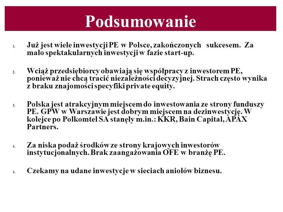 Podsumowanie Już jest wiele inwestycji PE w Polsce, zakończonych sukcesem. Za mało spektakularnych inwestycji w fazie start-up.