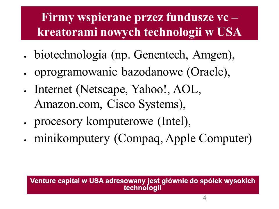 biotechnologia (np. Genentech, Amgen),