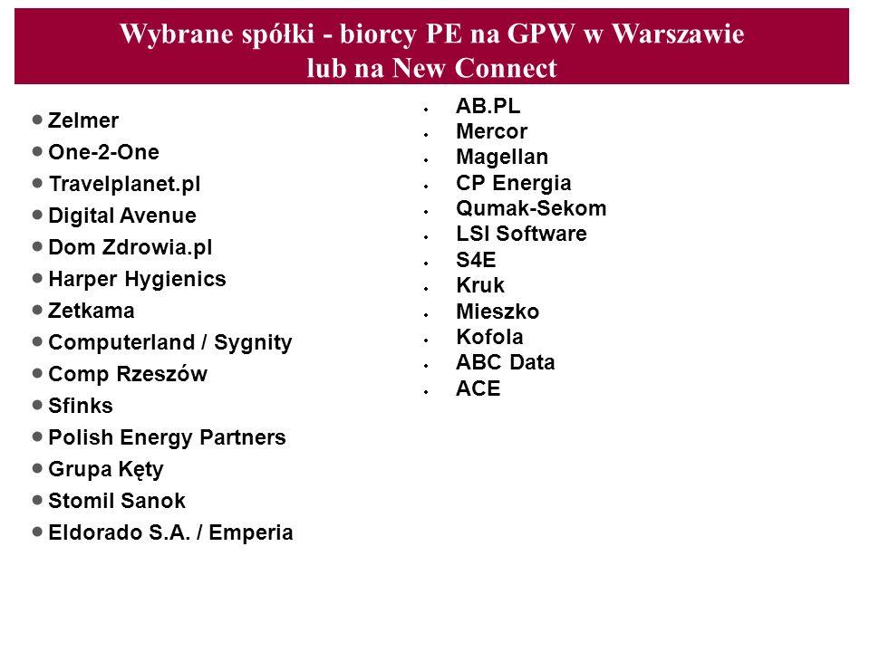 Wybrane spółki - biorcy PE na GPW w Warszawie lub na New Connect