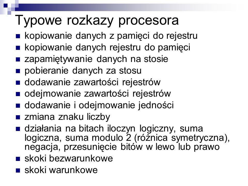 Typowe rozkazy procesora