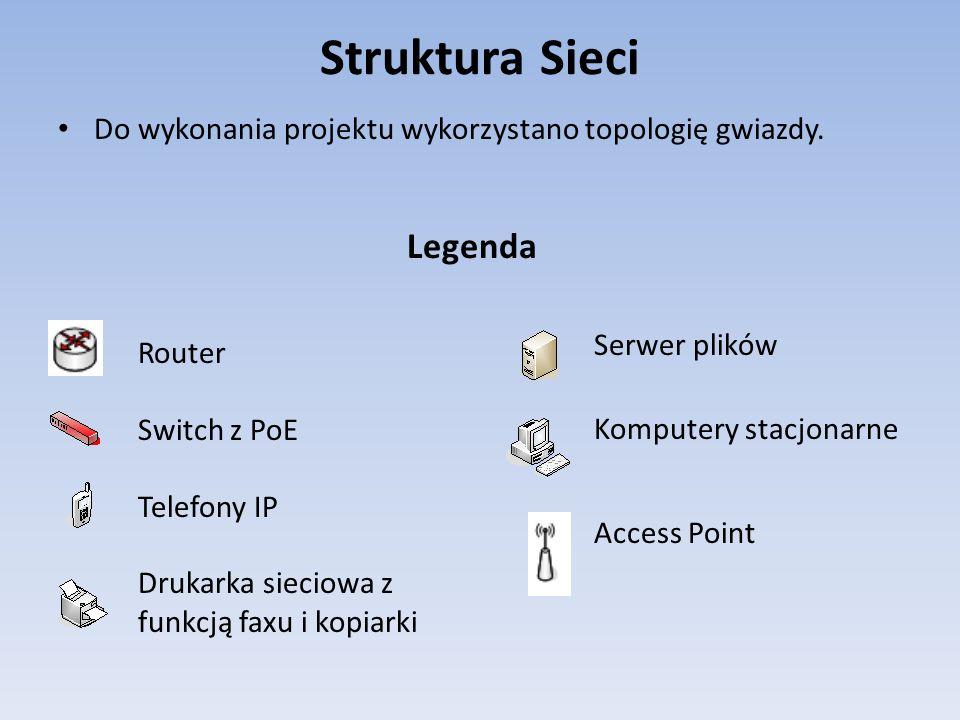 Struktura Sieci Legenda
