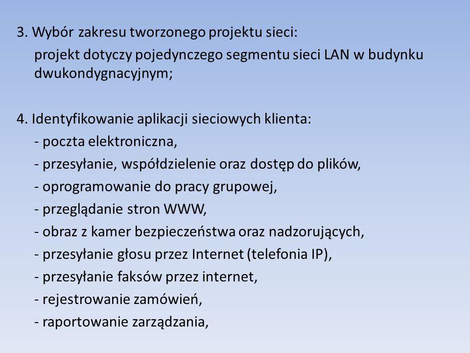 3. Wybór zakresu tworzonego projektu sieci: