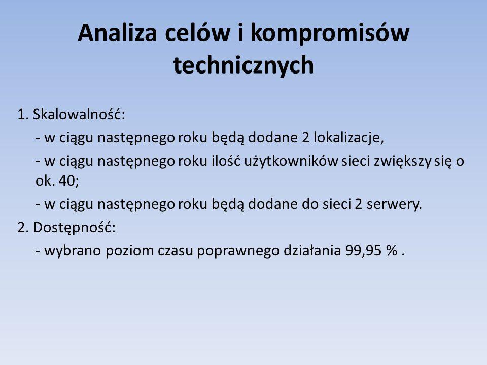 Analiza celów i kompromisów technicznych