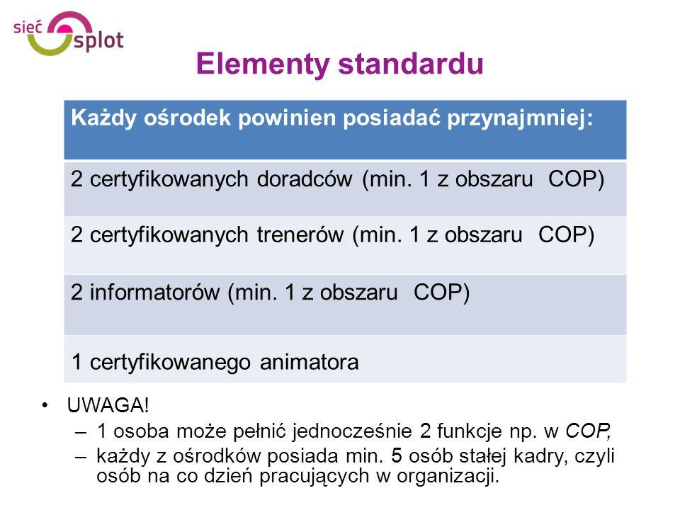 Elementy standardu Każdy ośrodek powinien posiadać przynajmniej: